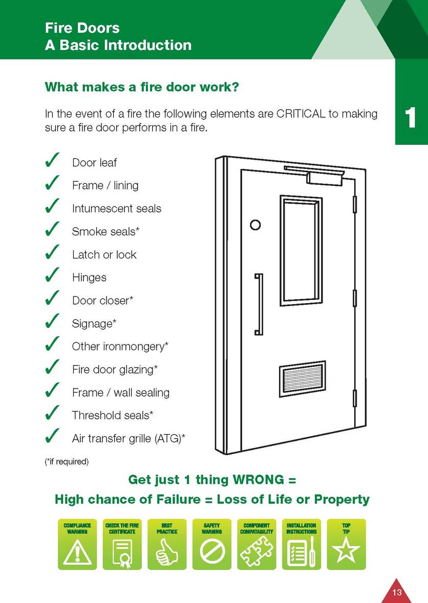 What makes a fire door work?